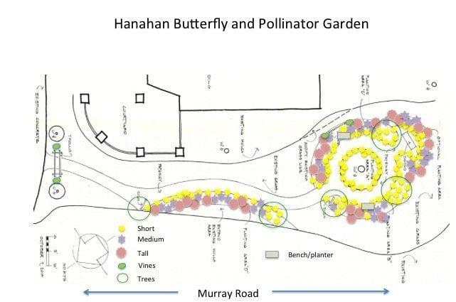 KHB.Butterfly Garden Plan